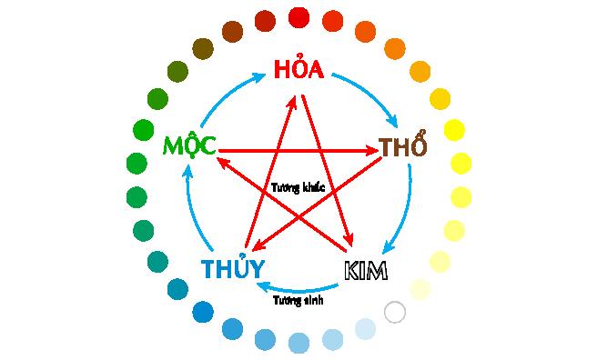 co-nen-sinh-con-nam-2021-khong