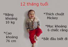 Bảng chiều cao cân nặng trẻ em